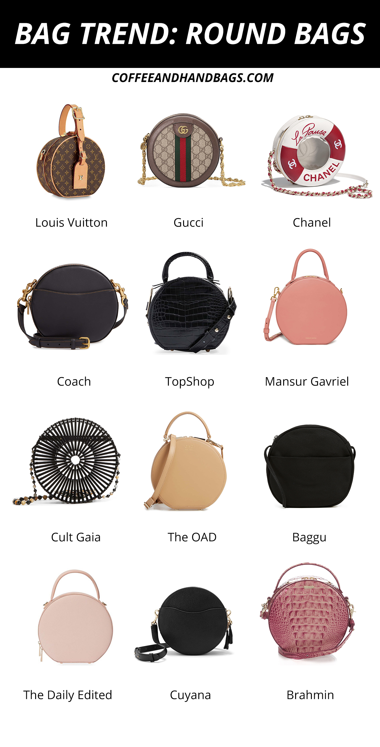 Bag Trend Round-Up: The Best Circle Bags | CoffeeAndHandbags.com